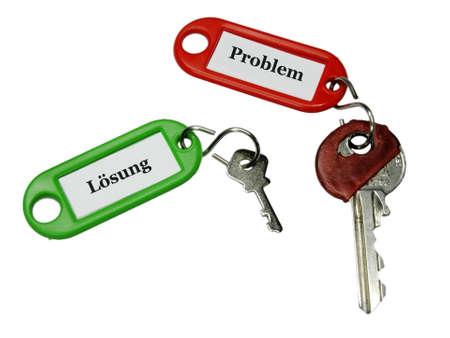 to clarify: Problem - Solution