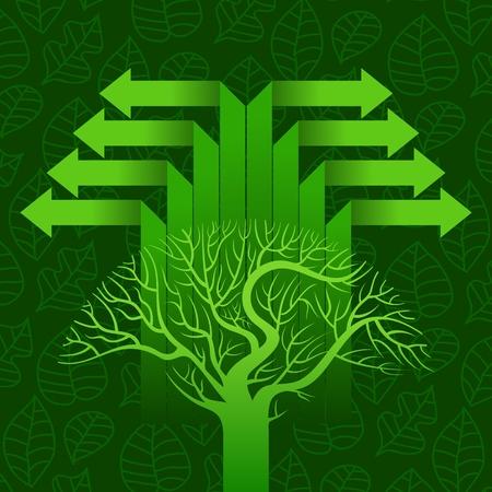 arbol de problemas: concepto de un tema ecológico