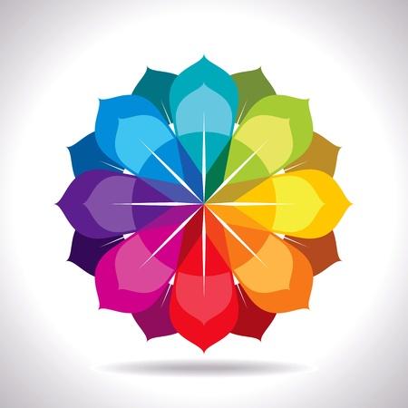 chromatique: conception abstraite color�e cr�atrice