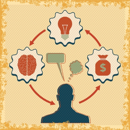 mental confusion: the concept of brain idea for business