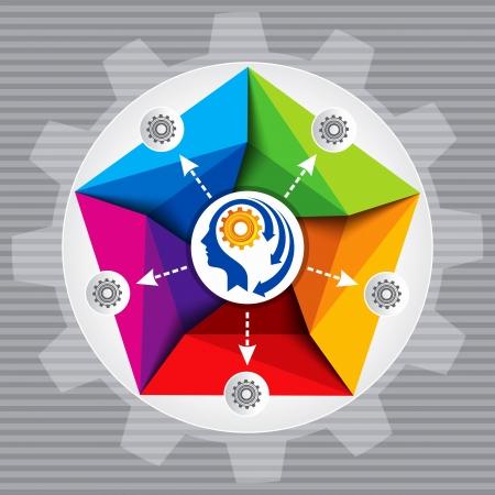 cubism: Work Division Plan  concept idea