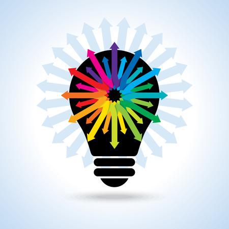 new idea: innovating a new idea