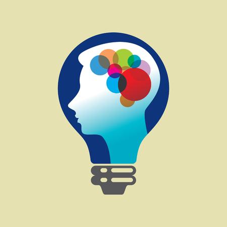 helplessness: thinking big idea concept