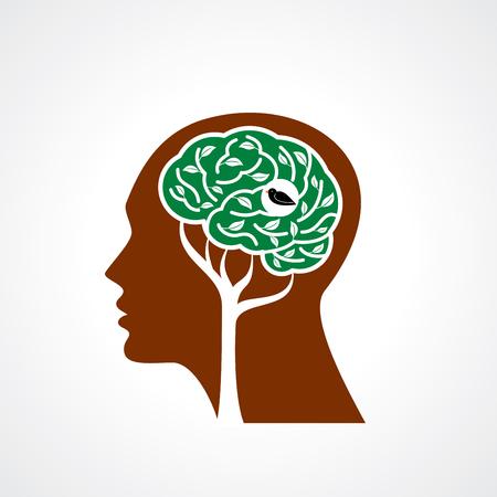 Menschlichen Kopf wächst in der Form des Baumes Illustration