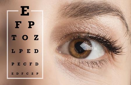 Eyes test chart. Good vision. Close-up