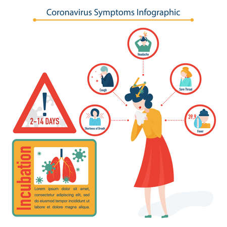 Coronavirus Symptoms infographic concept, flat vector illustration Stok Fotoğraf - 149424065