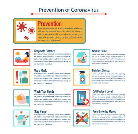 Prevention of Coronavirus infographic concept, flat vector illustration