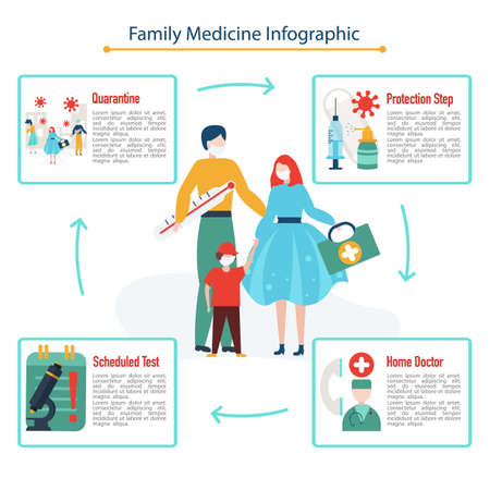 Family Medicine infographic concept, flat vector illustration