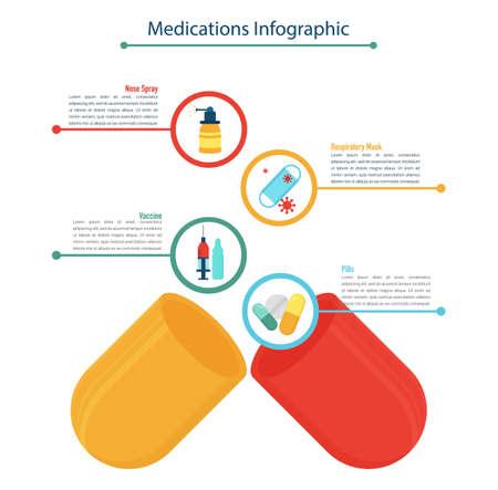 Medications infographic concept, flat vector illustration Çizim