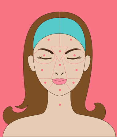 zones: Women face is divided into zones for the massage.