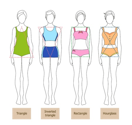 Different shapes of women such as triangle shape, rectangle shape etc.