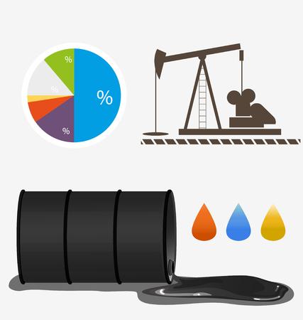 неочищенный: Бурение при добыче нефти, подлежащих обработке. Уровни и переработка сырой нефти.