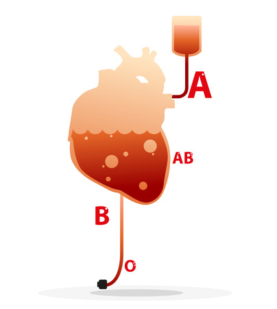 blood type: Blood donations for help and blood type