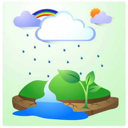 Vector of dry soil and raindrop , clouds , rainbow and Trees grow. Illustration