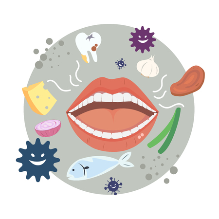 Bad breath vector with bacteria on white background. Vektorové ilustrace