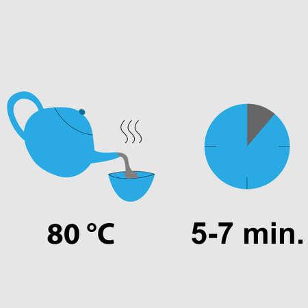 Information for tea preparation conceptual vector art