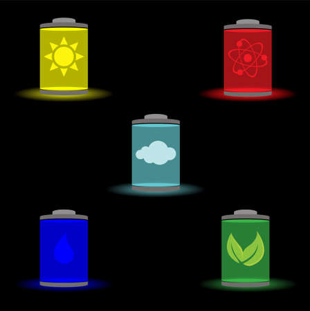 Five types of sources of energy: solar, nuclear, wind, water, green