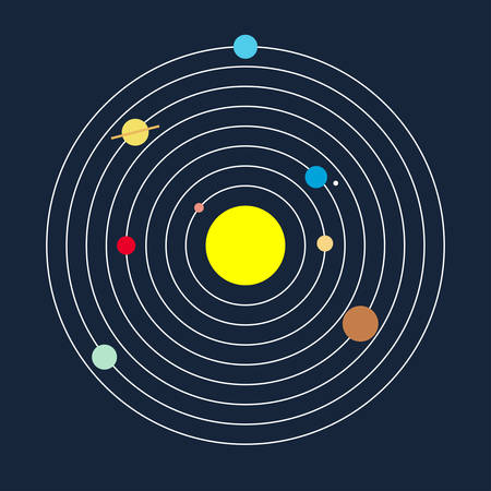 Solar system with sun and different planets