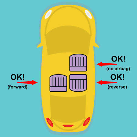Different positions for child safety car seat inside the car Stock fotó - 135010986