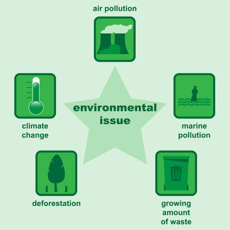 Environmental issues like air pollution, climate change, deforestation, marine pollution and growing amount of waste