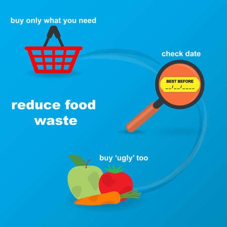 Three ways that help reduce food waste, conceptual vector Ilustrace