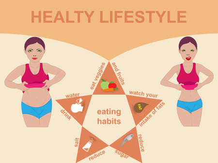 Healthy lifestyle concept showing a fat and a thin woman with different eating habits