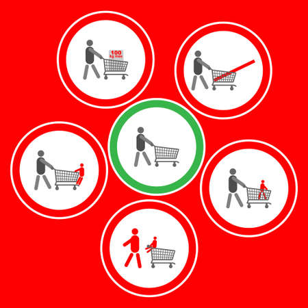 Pictograms showing correct and incorrect usage of shopping cart