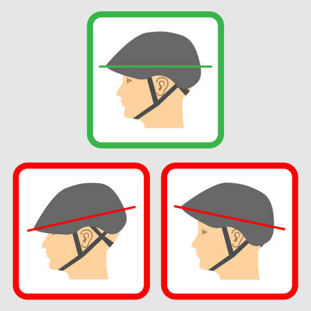 Right and wrong positions for cycle helmet