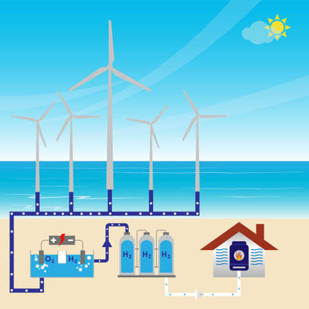 Ecology concept showing an eco friendly house and green energy from wind and water