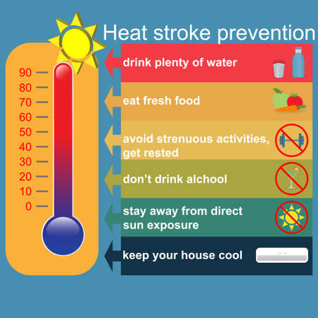 Heat stroke prevention advice, ways to stay safe and healthy Stock Illustratie