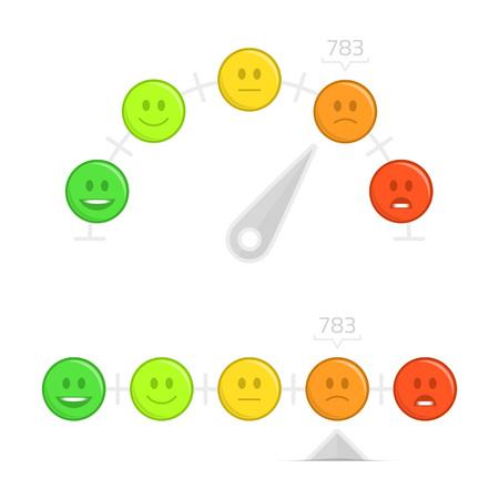 admeasure: Credit Score Gauge with emoticon bar. Flat colorful financial history assessment of credit score meter. Information finance rate. Manometer vector illustration. Illustration