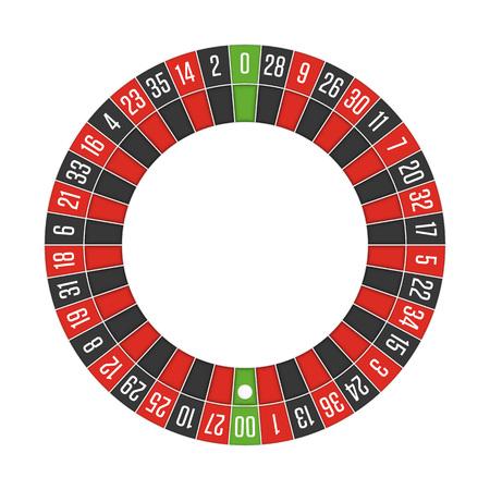Roulette de roulette américaine.