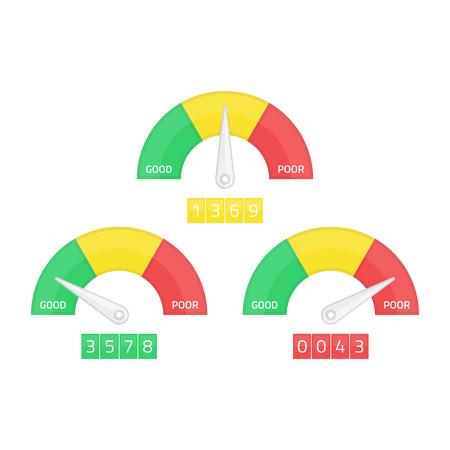 Credit score gauge.
