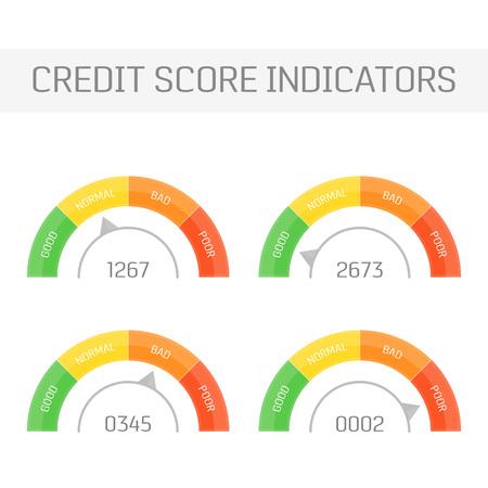 Credit score indicators.