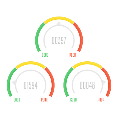 Credit score indicators or gauges set. Manometer vector illustration. Flat colorful financial history assessment of credit Score meter. Scores indicator isolated on white background. EPS 10.