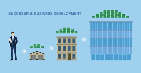 share prices: Successful business development. illustration.
