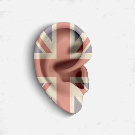surrealistic: Surrealistic ear.  concept