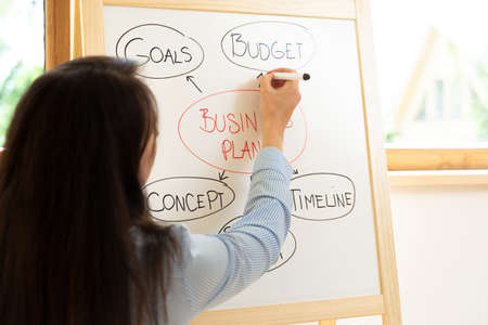 Women on a conference call showing business plan on a childs whiteboard. Working from home concept.
