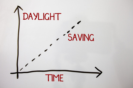 Writing note showing  Daylight Sayving Time. Business photo showcasing advancing clocks during summer to save electricity Axis isolated math science objects two line arrows function data