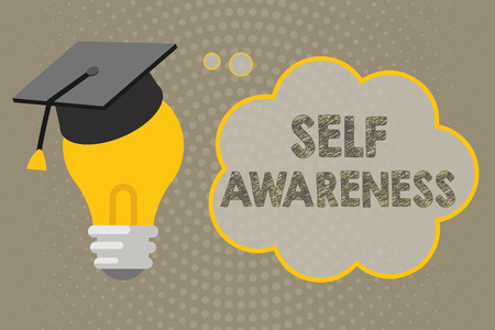 Handwriting text writing Self Awareness. Concept meaning Consciousness of a person towards a situation or happenings.