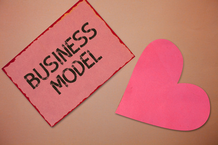 Conceptual hand writing showing Business Model. Business photo text Identifying revenue sources Plan on how to make profit.
