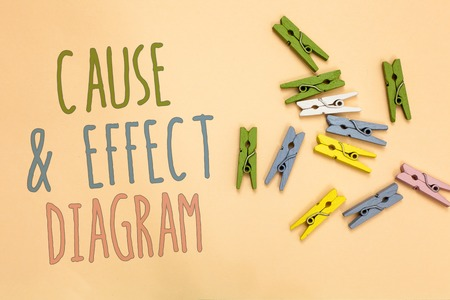 Text sign showing Cause and Effect Diagram. Conceptual photo Visualization tool to categorize potential causes Yellow base with painted texts colorful paper clips laid randomly on ground Standard-Bild - 108713329