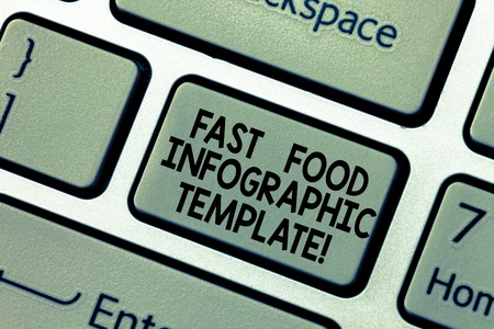 Word writing text Fast Food Infographic Template. Business concept for Design diagrams for give information Keyboard key Intention to create computer message pressing keypad idea