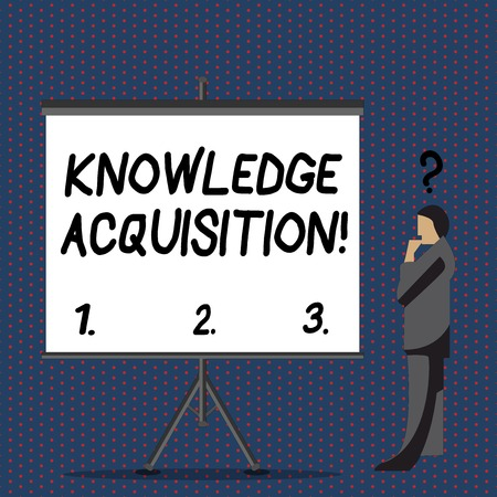 Text sign showing Knowledge Acquisition. Business photo text process of extracting knowledge from one source Businessman with Question Mark Above his Head Standing Beside Blank Screen 版權商用圖片
