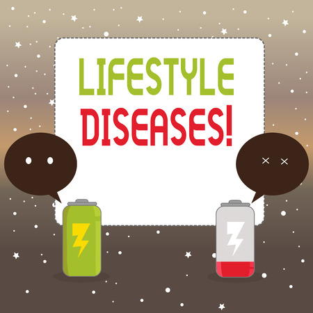 Handwriting text writing Lifestyle Diseases. Conceptual photo the disease associated with the way a demonstrating lives Fully Charged and Discharged Battery with Two Colorful Emoji Speech Bubble