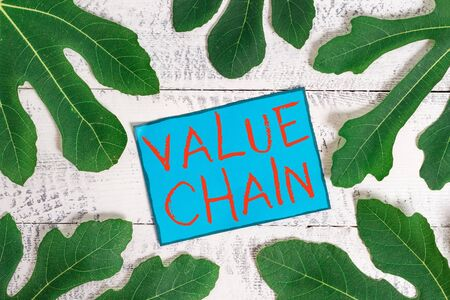 Writing note showing Value Chain. Business concept for Business analysisufacturing process Industry development analysis