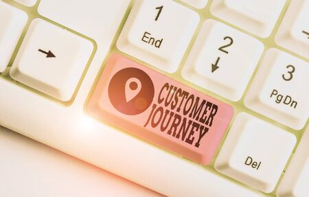 Word writing text Customer Journey. Business photo showcasing customers experiencesgo through interacting with brand