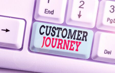 Text sign showing Customer Journey. Business photo text customers experiencesgo through interacting with brand
