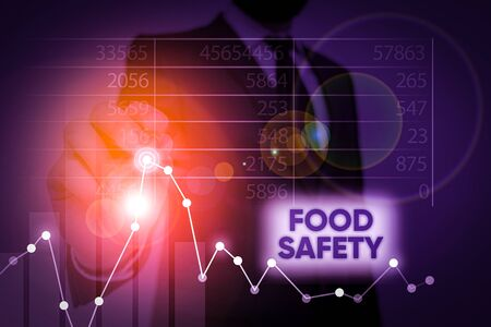 Word writing text Food Safety. Business photo showcasing conditions and practices that preserve the quality of food