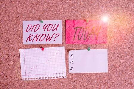 Conceptual hand writing showing Did You Know Question. Concept meaning when you are asking someone if they know fact or event Corkboard size paper thumbtack sheet billboard notice board